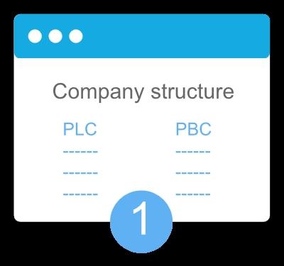 公司取名核名神器:顺风顺水的公司名字推荐